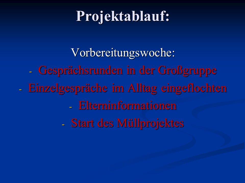 Projektablauf: Vorbereitungswoche: Gesprächsrunden in der Großgruppe
