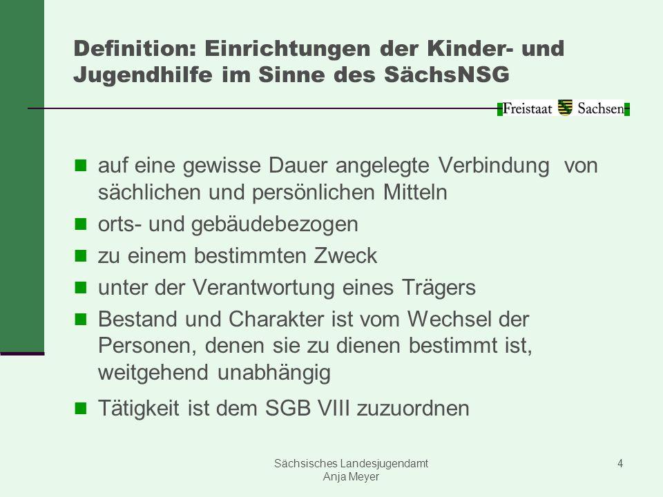 Sächsisches Landesjugendamt Anja Meyer