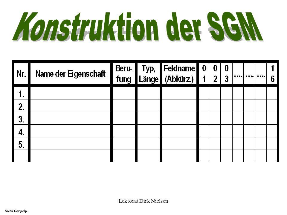 Konstruktion der SGM Lektorat Dirk Nielsen Sütő Gergely