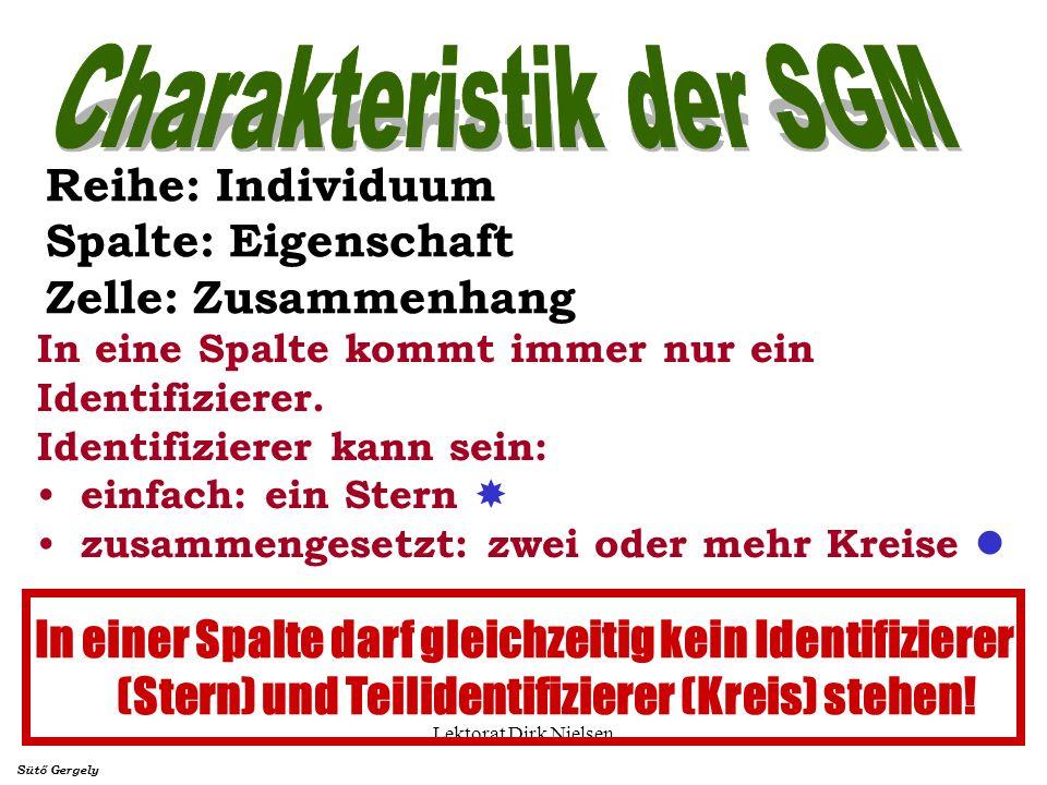 Charakteristik der SGM