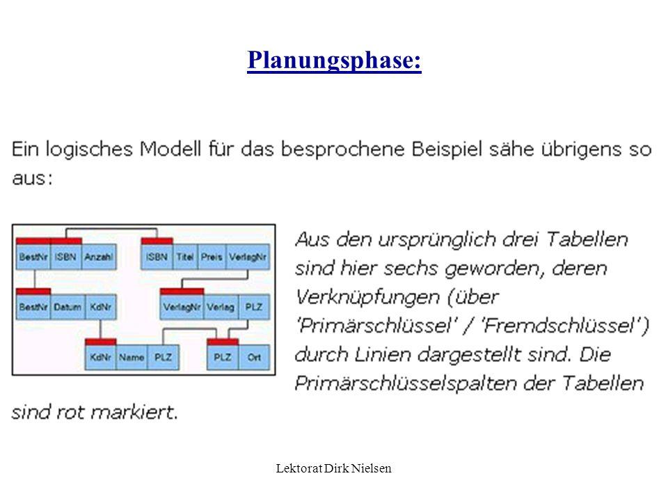 Planungsphase: Lektorat Dirk Nielsen