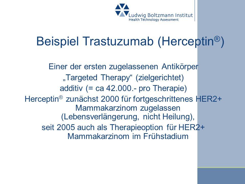 Beispiel Trastuzumab (Herceptin®)