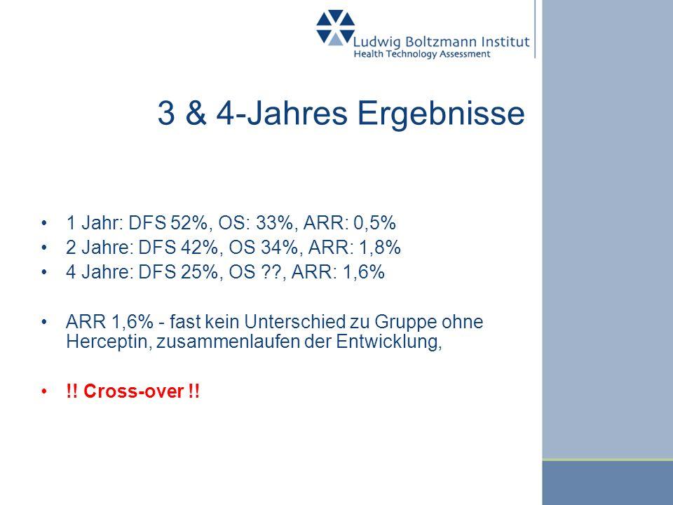 3 & 4-Jahres Ergebnisse 1 Jahr: DFS 52%, OS: 33%, ARR: 0,5%