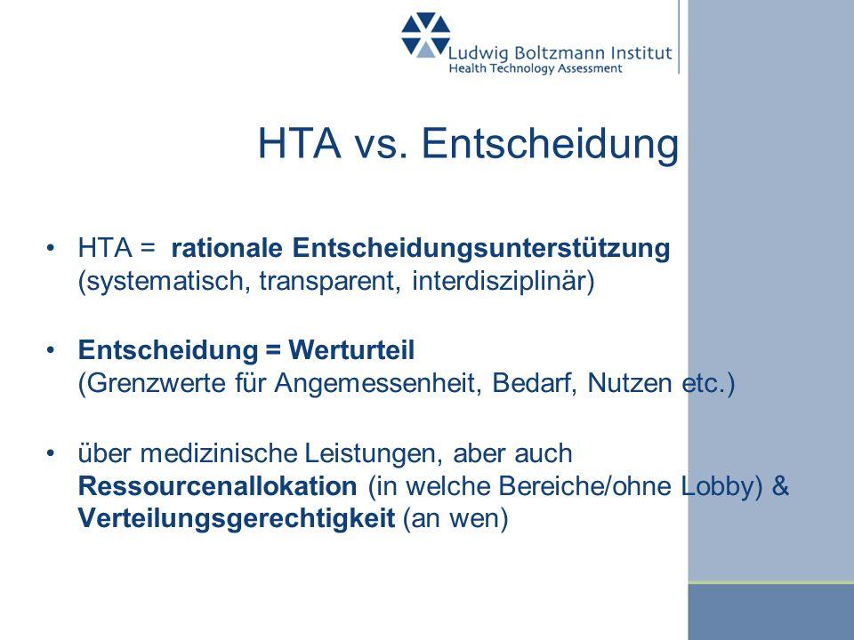 HTA vs. Entscheidung HTA = rationale Entscheidungsunterstützung (systematisch, transparent, interdisziplinär)