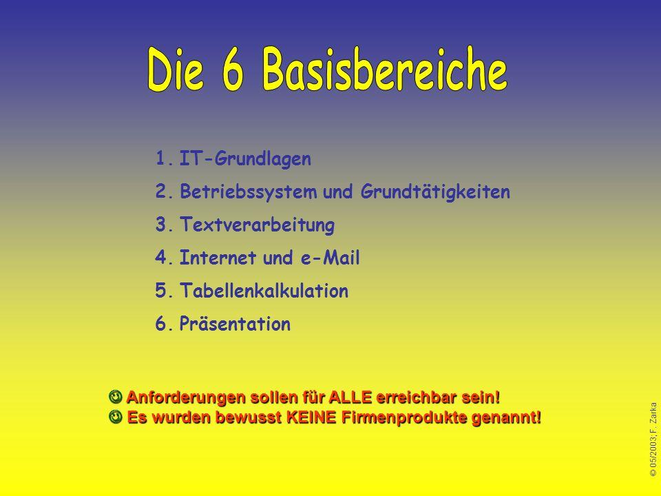 Die 6 Basisbereiche IT-Grundlagen Betriebssystem und Grundtätigkeiten