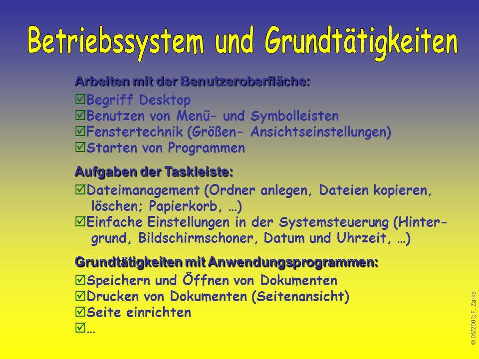 Betriebssystem und Grundtätigkeiten