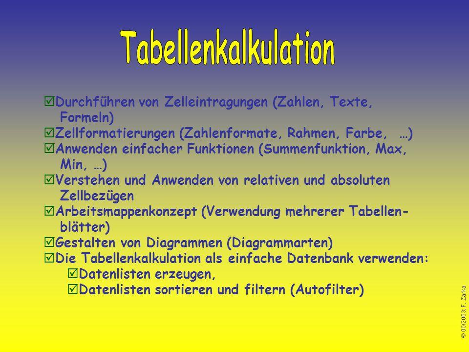 Tabellenkalkulation Durchführen von Zelleintragungen (Zahlen, Texte, Formeln) Zellformatierungen (Zahlenformate, Rahmen, Farbe, …)