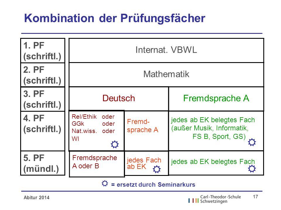 Kombination der Prüfungsfächer