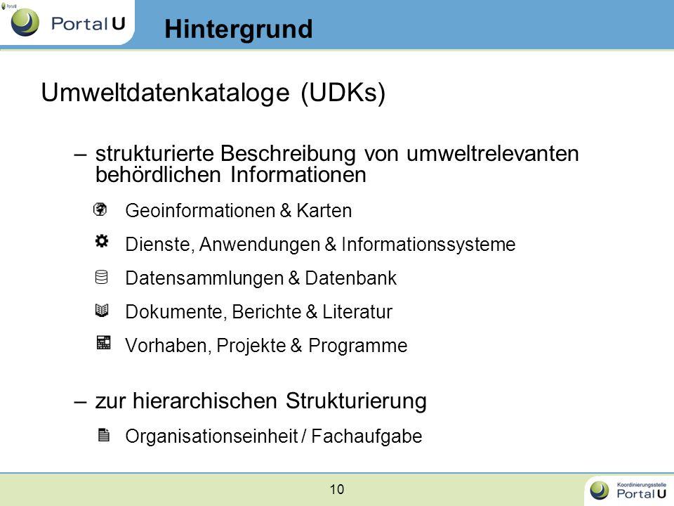 Umweltdatenkataloge (UDKs)