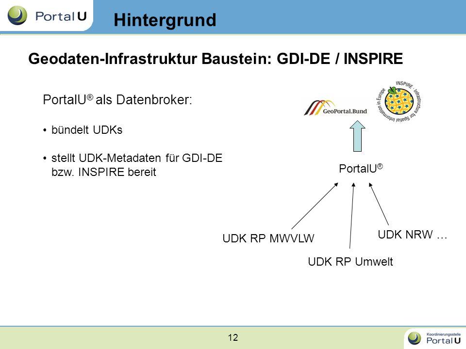 Hintergrund Geodaten-Infrastruktur Baustein: GDI-DE / INSPIRE