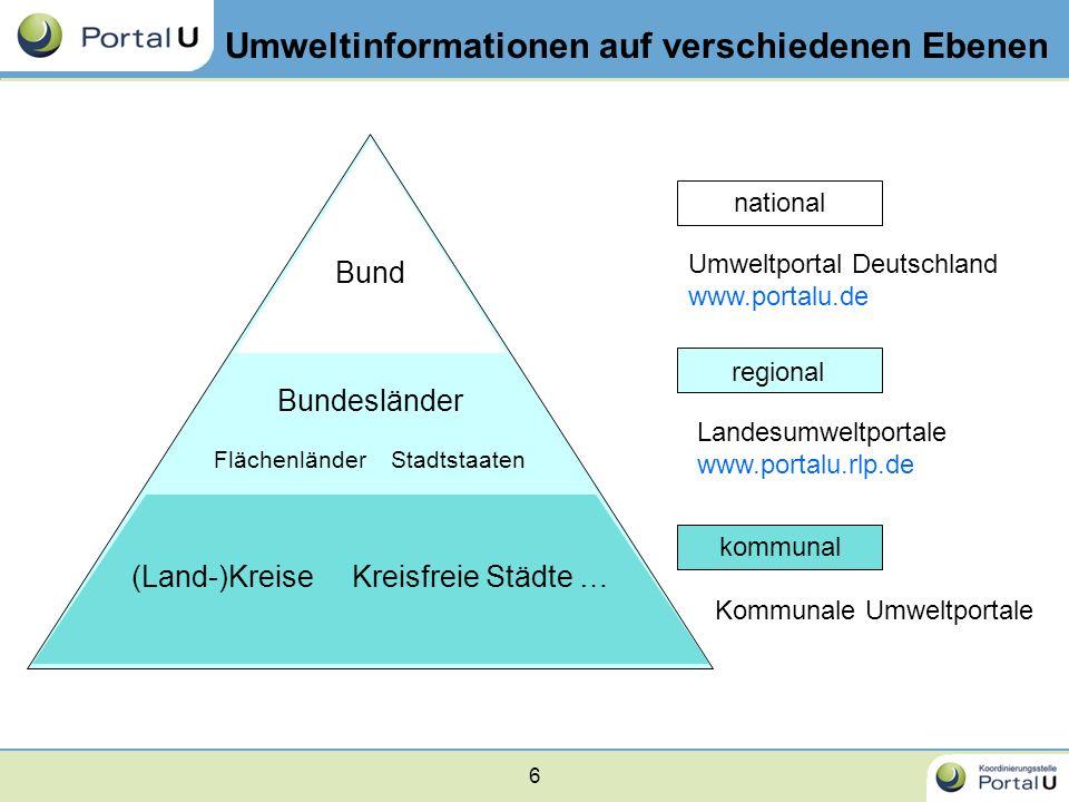 Umweltinformationen auf verschiedenen Ebenen