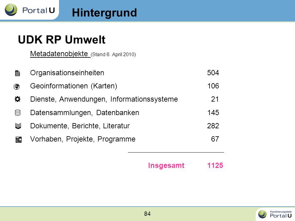 Hintergrund UDK RP Umwelt Metadatenobjekte (Stand 6. April 2010)