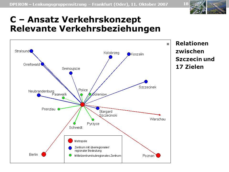 C – Ansatz Verkehrskonzept Relevante Verkehrsbeziehungen