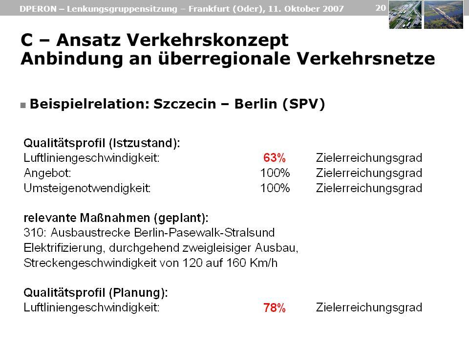 C – Ansatz Verkehrskonzept Anbindung an überregionale Verkehrsnetze