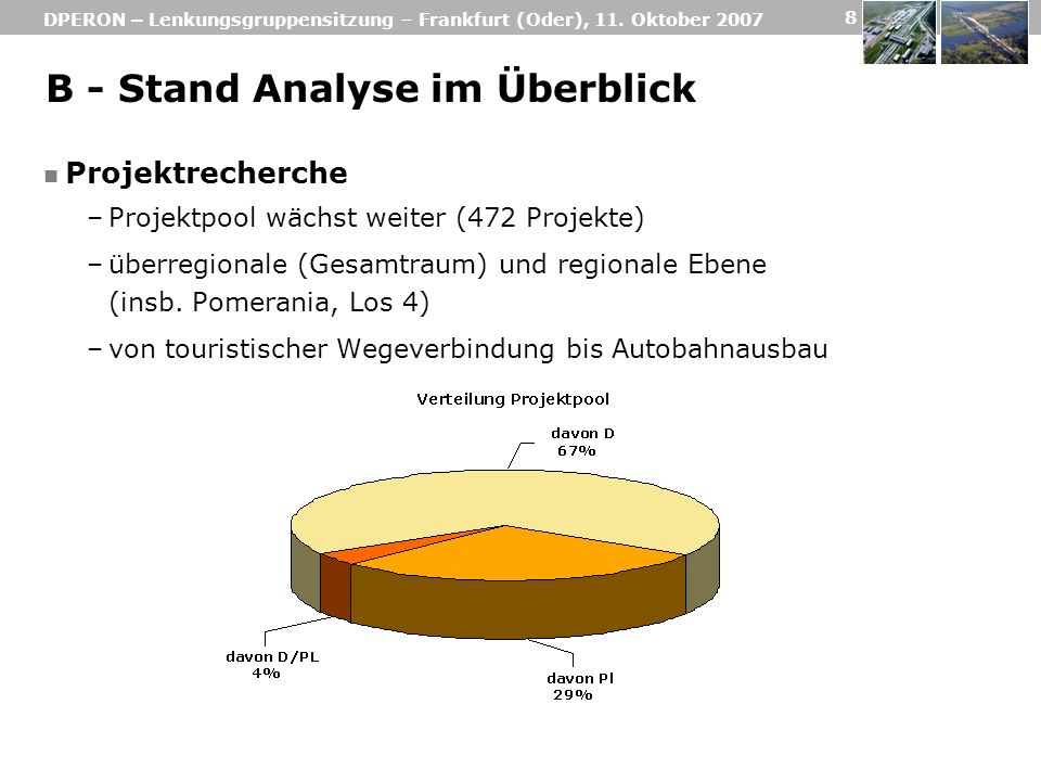 B - Stand Analyse im Überblick
