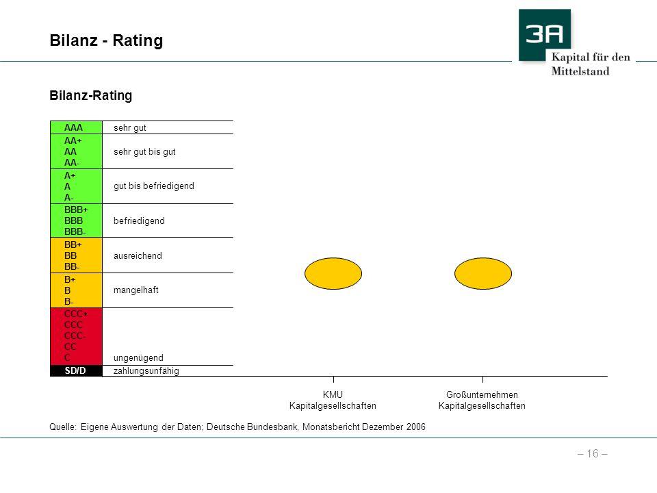 Bilanz - Rating Bilanz-Rating AAA sehr gut AA+ AA AA- sehr gut bis gut