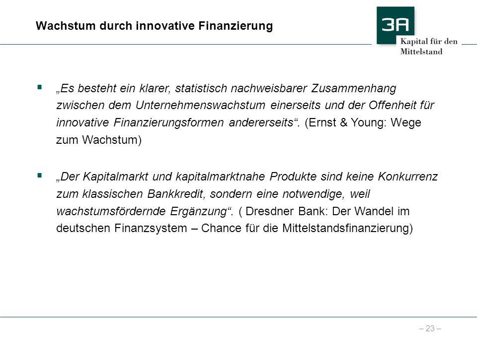Wachstum durch innovative Finanzierung