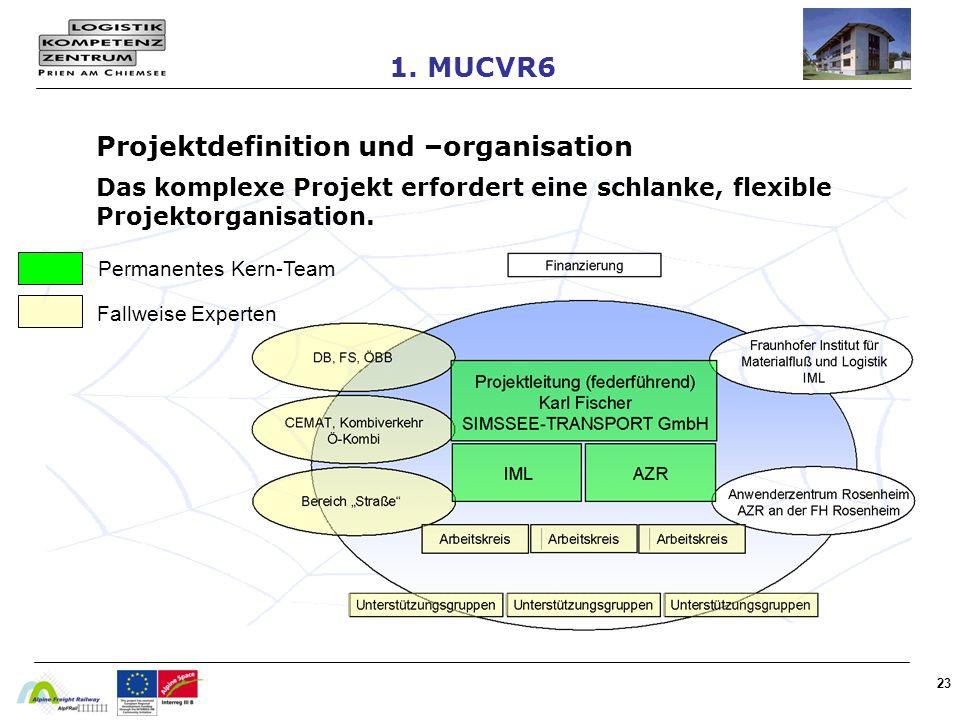 Projektdefinition und –organisation