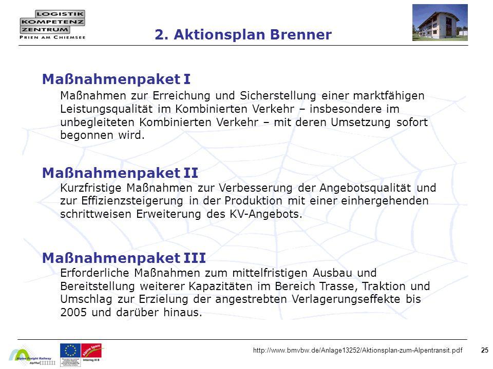 2. Aktionsplan Brenner Maßnahmenpaket I Maßnahmenpaket II