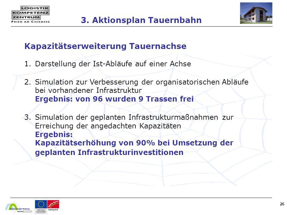 3. Aktionsplan Tauernbahn