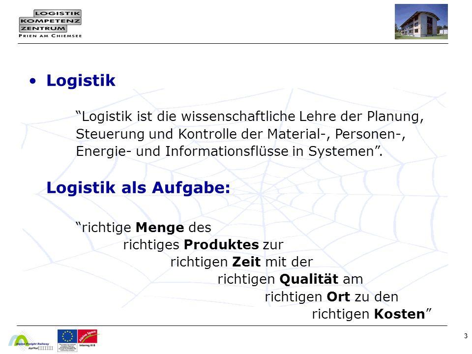 Logistik Logistik als Aufgabe:
