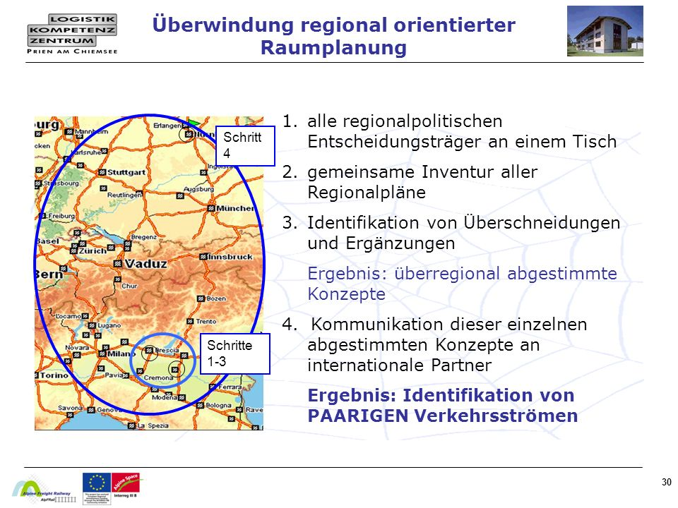 Überwindung regional orientierter