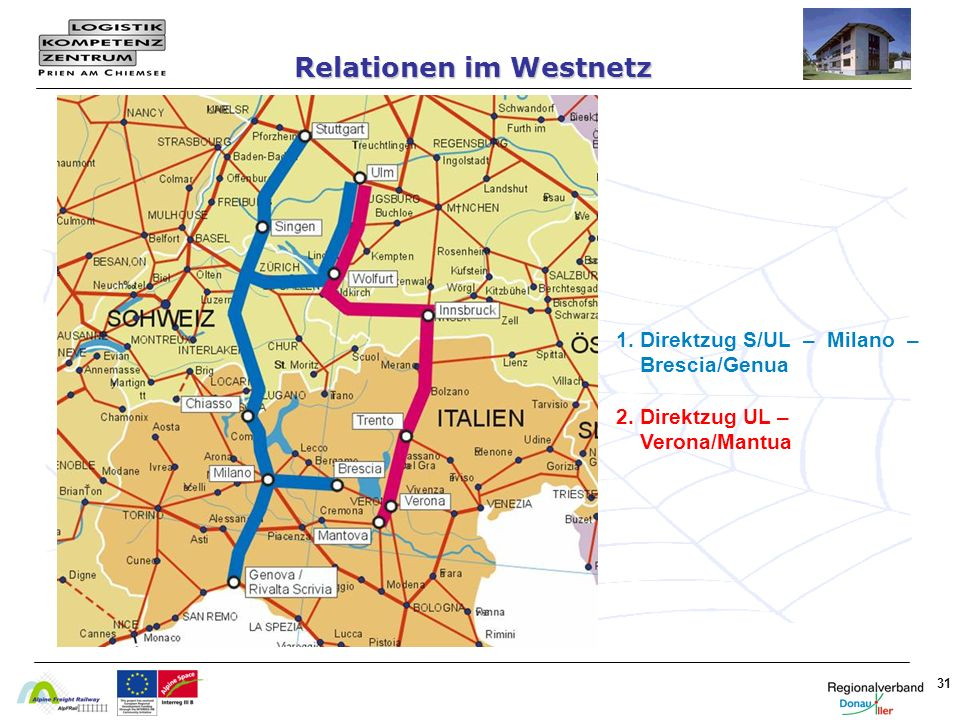 Relationen im Westnetz