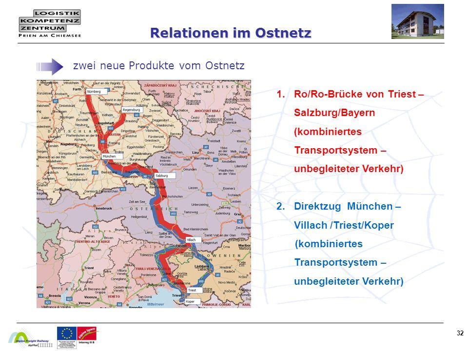 Relationen im Ostnetz zwei neue Produkte vom Ostnetz