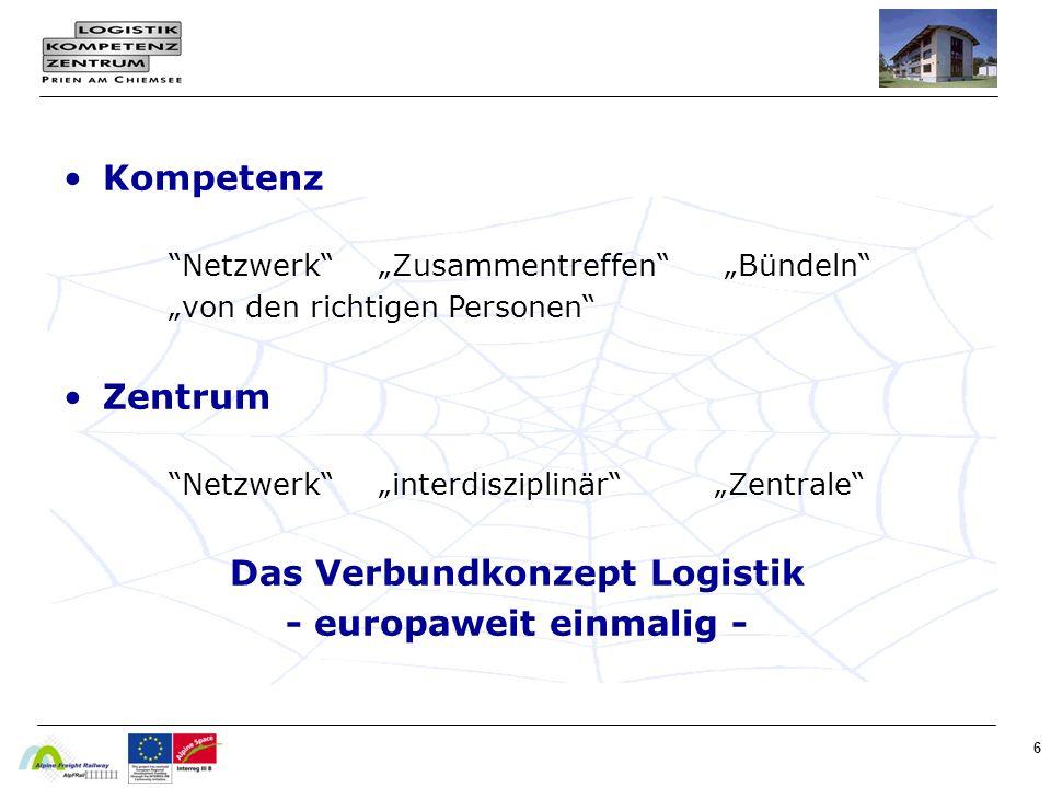 Das Verbundkonzept Logistik - europaweit einmalig -