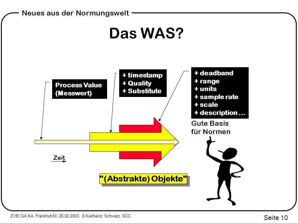 Das WAS (Abstrakte) Objekte Gute Basis für Normen + deadband