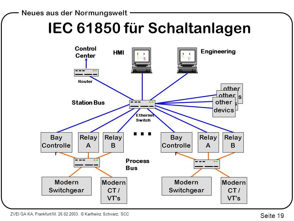 IEC 61850 für Schaltanlagen other devics other devics other devics