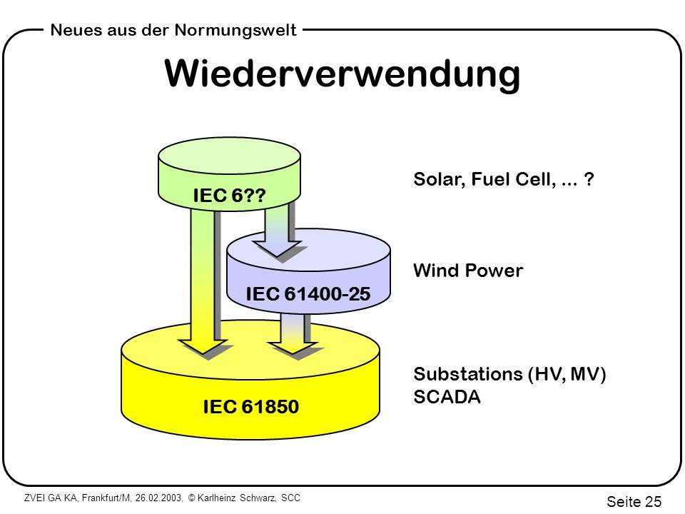 Wiederverwendung IEC 6 Solar, Fuel Cell, ... IEC 61400-25