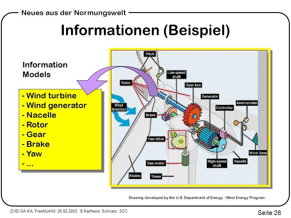 Informationen (Beispiel)