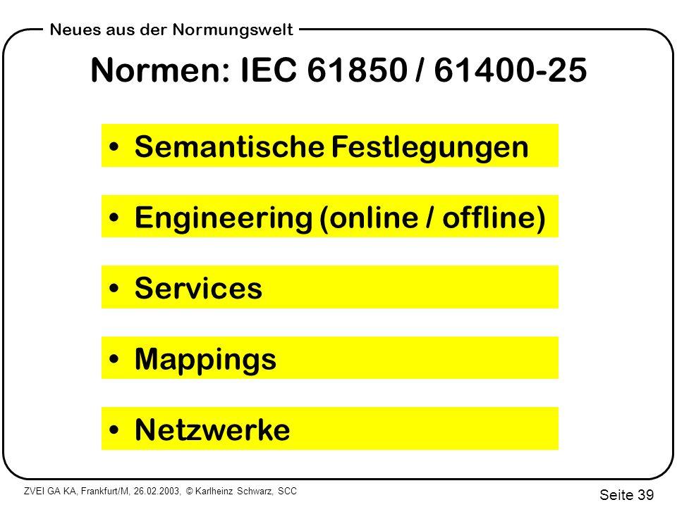 Normen: IEC 61850 / 61400-25 Semantische Festlegungen