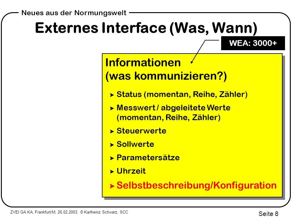 Externes Interface (Was, Wann)