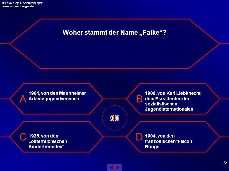 """Woher stammt der Name """"Falke"""
