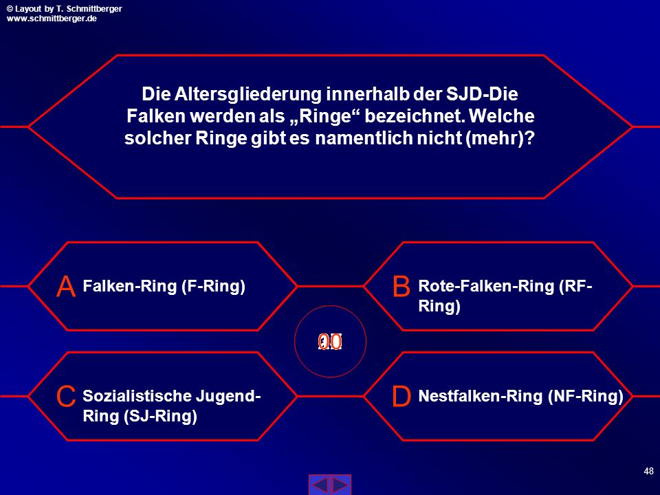 """Die Altersgliederung innerhalb der SJD-Die Falken werden als """"Ringe bezeichnet. Welche solcher Ringe gibt es namentlich nicht (mehr)"""
