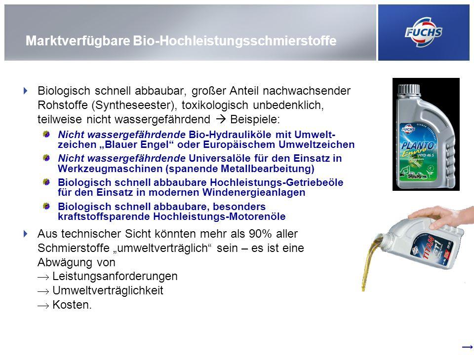 Marktverfügbare Bio-Hochleistungsschmierstoffe