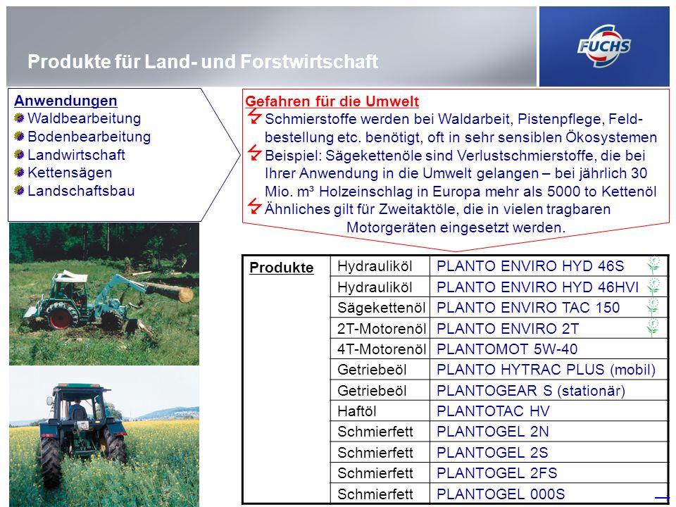 Produkte für Land- und Forstwirtschaft