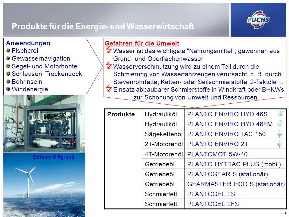 Produkte für die Energie- und Wasserwirtschaft
