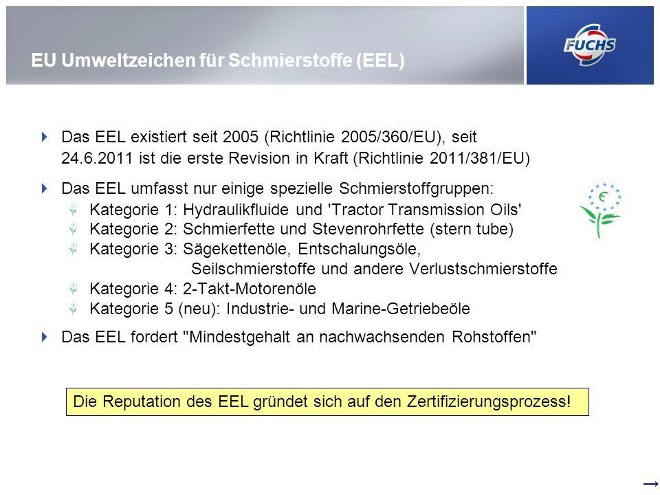 EU Umweltzeichen für Schmierstoffe (EEL)