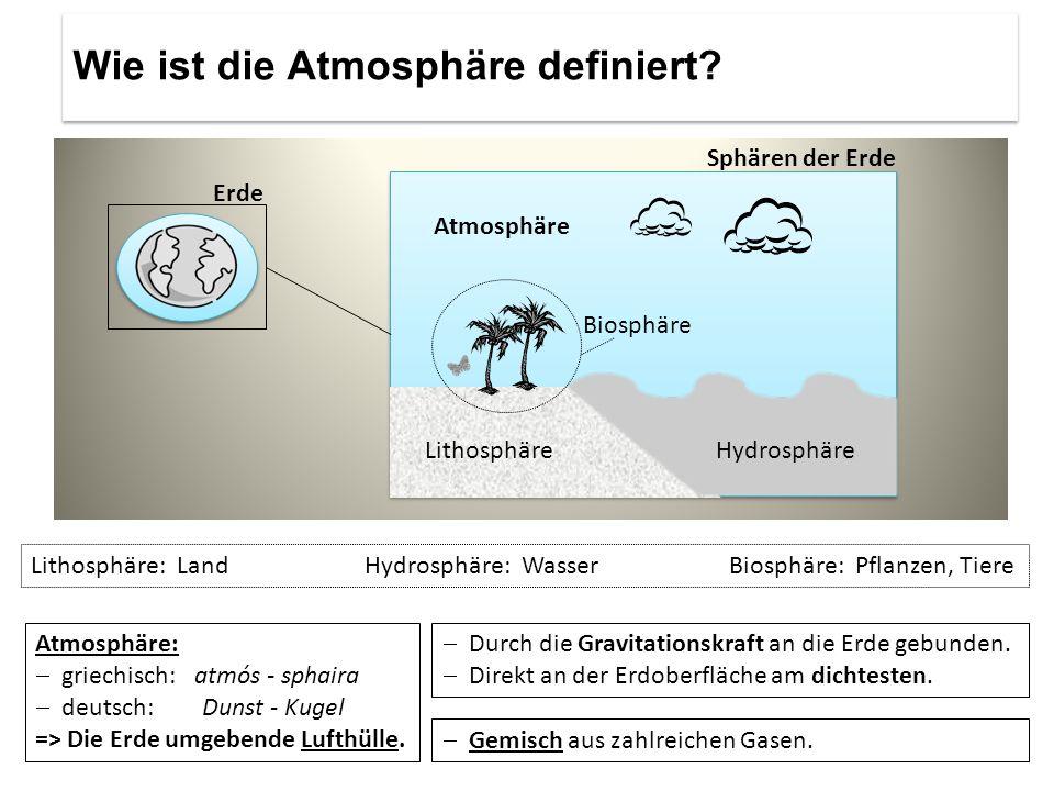 Wie ist die Atmosphäre definiert