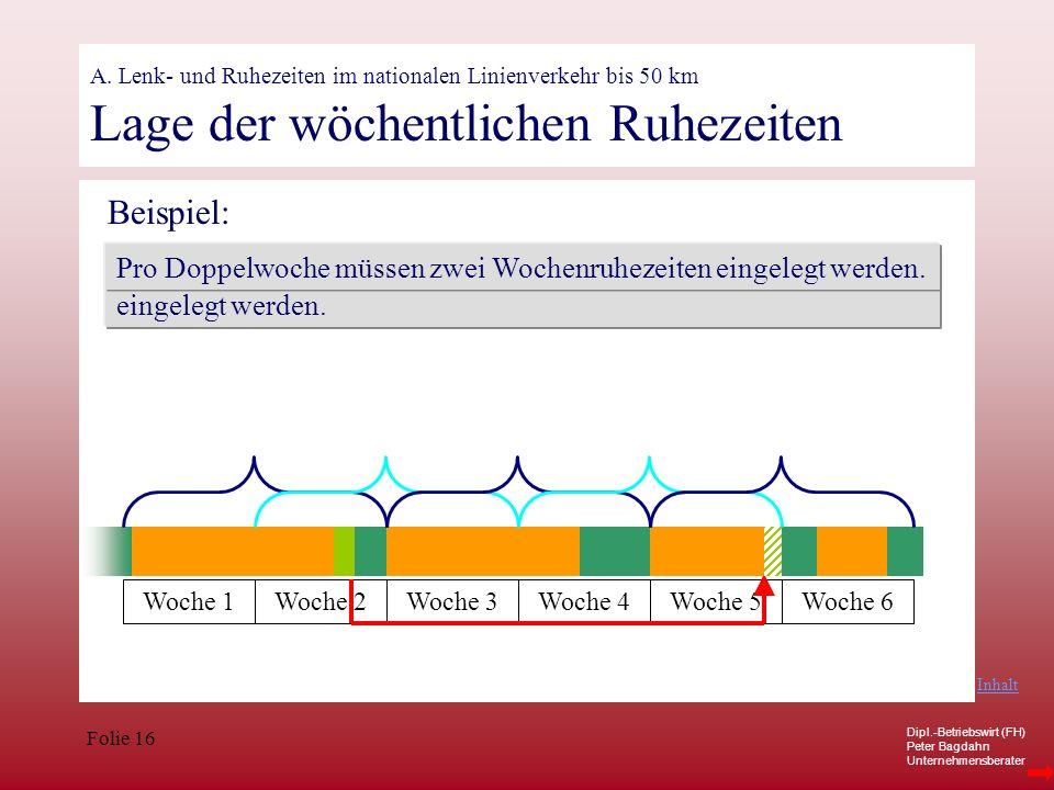 A. Lenk- und Ruhezeiten im nationalen Linienverkehr bis 50 km Lage der wöchentlichen Ruhezeiten