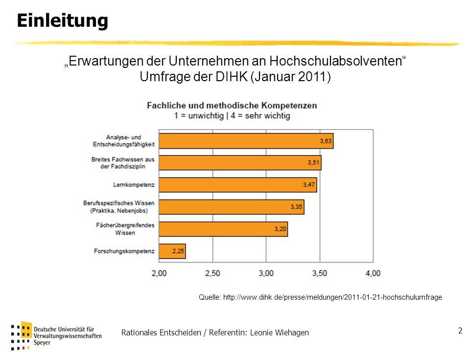 """Einleitung """"Erwartungen der Unternehmen an Hochschulabsolventen"""