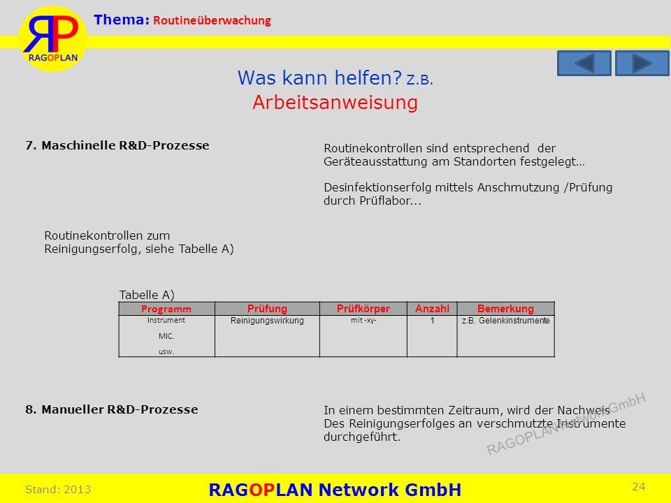 Was kann helfen Z.B. Arbeitsanweisung RAGOPLAN Network GmbH
