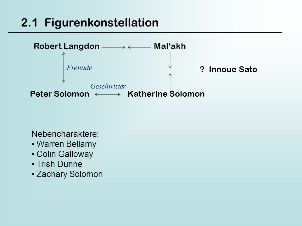 2.1 Figurenkonstellation