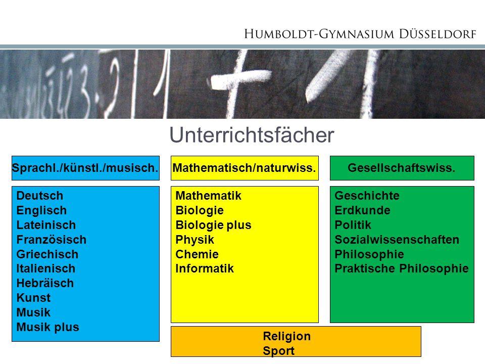Sprachl./künstl./musisch. Mathematisch/naturwiss.