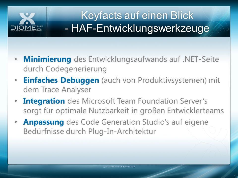 Keyfacts auf einen Blick - HAF-Entwicklungswerkzeuge
