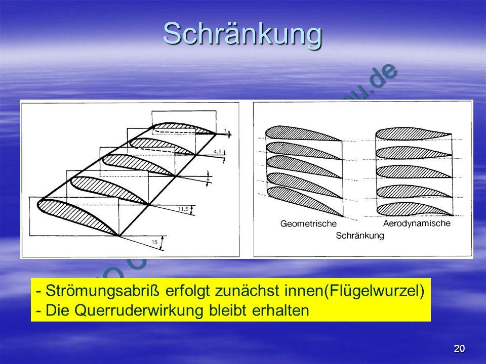 Schränkung - Strömungsabriß erfolgt zunächst innen(Flügelwurzel)