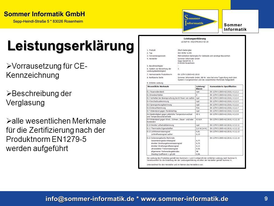 Leistungserklärung Vorrausetzung für CE-Kennzeichnung